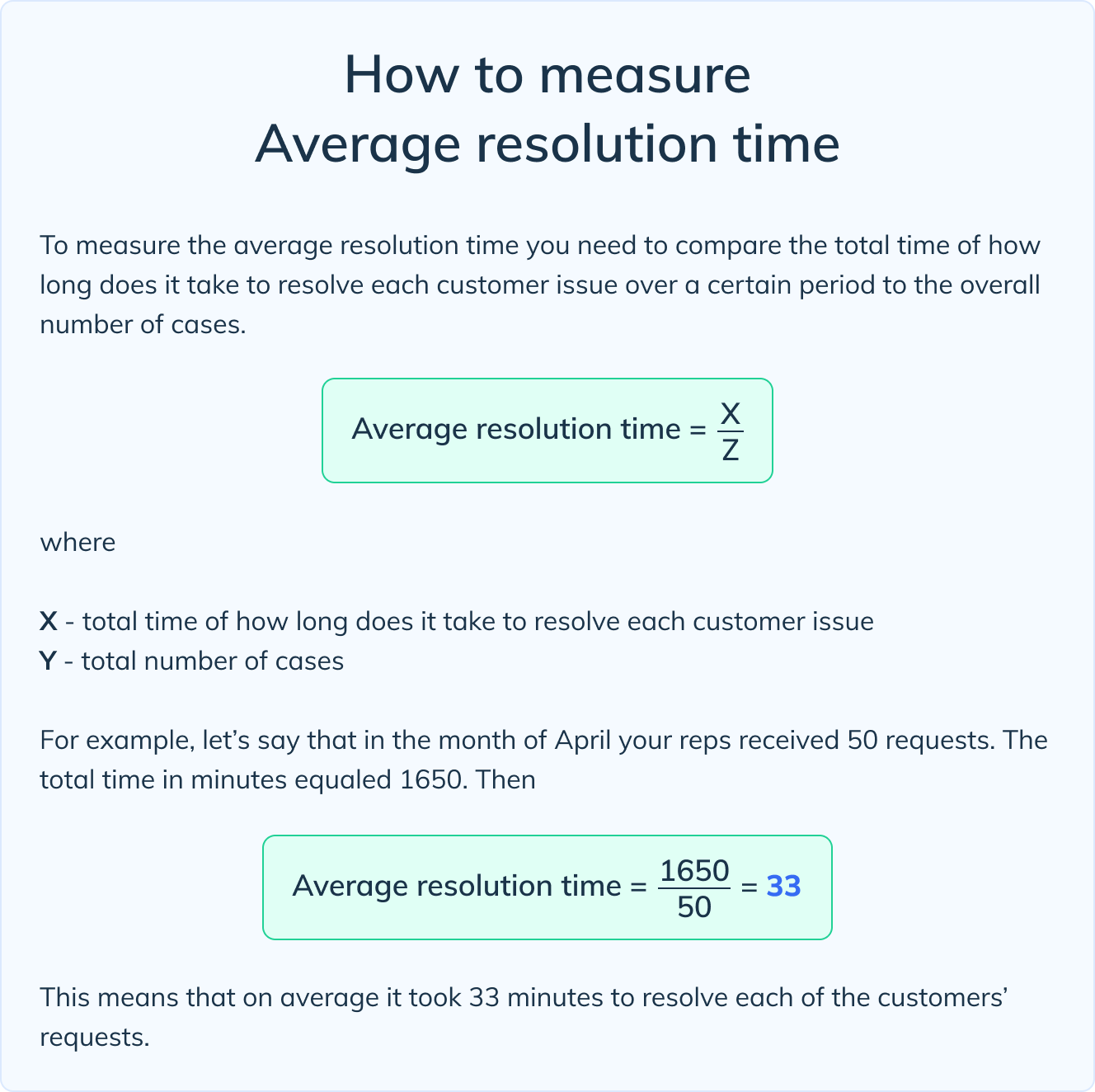 How to measure Average resolution time